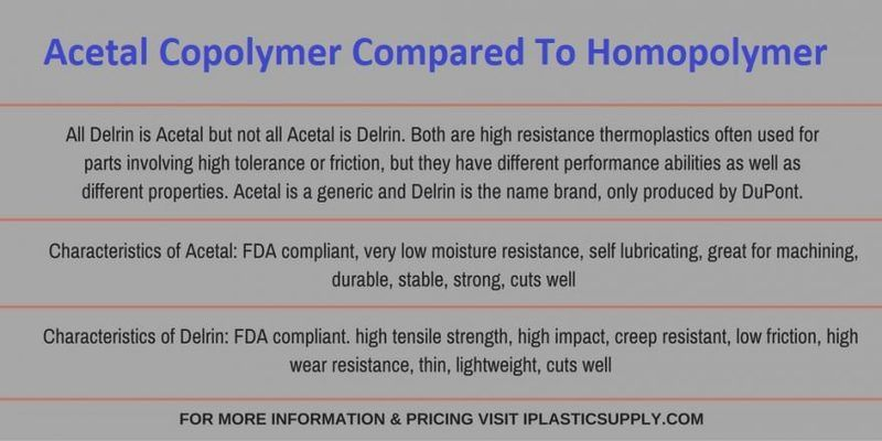 Acetal Copolymer and Acetal Homopolymer sheets and rods