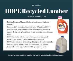 hdperecycle_EDIT plastic lumber Recycled Plastic Lumber has Extreme UV Resistance hdperecycle EDIT