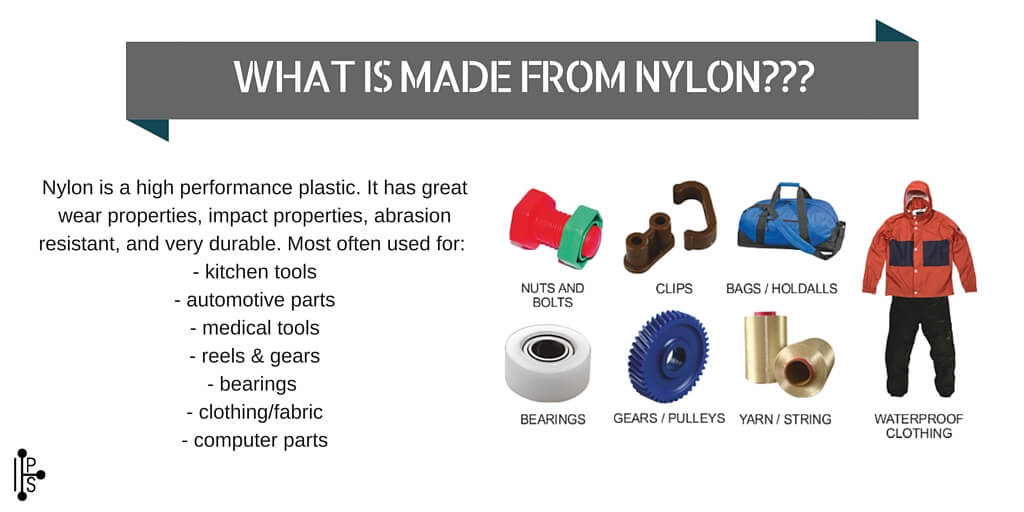 Common uses for Nylon Plastic materials