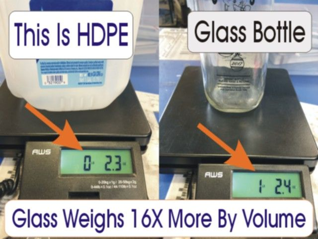 Why HDPE replace Glass Bottles